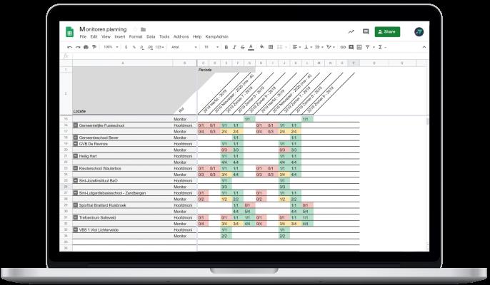 Planning tabel
